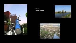 The Solar System through a backyard telescope