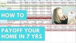 How to Pay Off Your Home in 7-8yrs | Amortization Schedule Is Your Tool