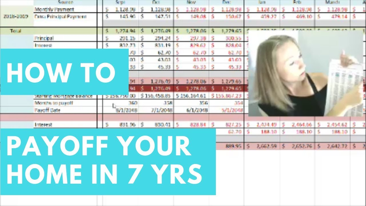 how to pay off your home in 7 8yrs amortization schedule is your
