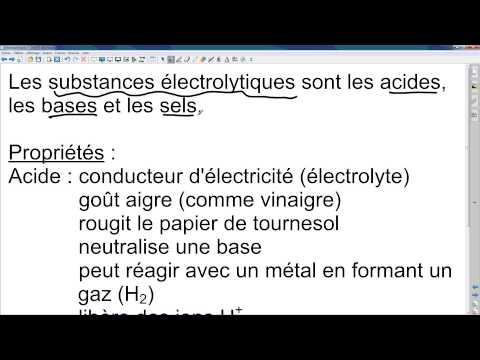 Les électrolytes