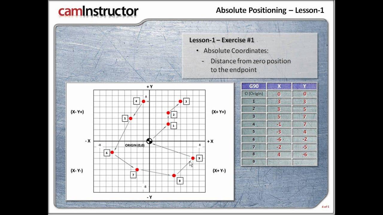 CNC Lesson-1-Unit-4 - YouTube