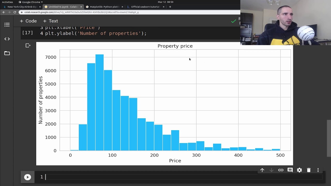 Data Visualization Tutorial for Beginners with Matplotlib in Python | Exploratory Data Analysis