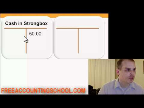 Accounting Basics Lesson 3.1: How Does Double-Entry Accounting Work, What are Debits and Credits