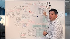 Google Penguin Update Explained by Jason Hennessey of Everspark Interactive