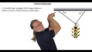 Static Equilibrium Problem