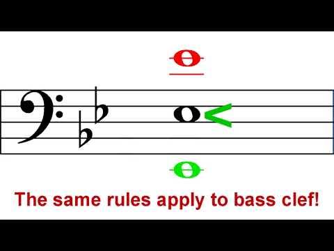 Mathis Middle School Band - Week 4 Recap, Key Signature Lesson