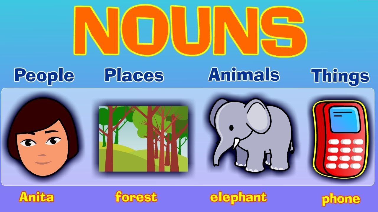 What is Noun? - YouTube
