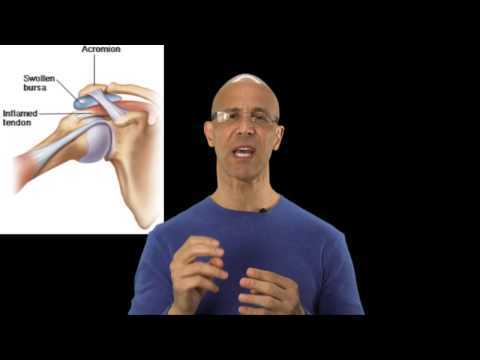 Best Cure for Bursitis Pain - Dr Mandell