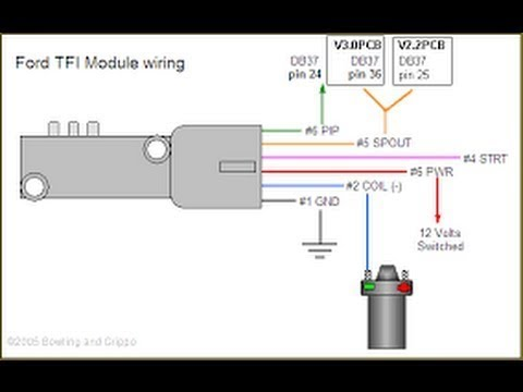 69 mustang wire diagram encendido electronico ford m dulo tfy youtube 65 mustang wire diagram starting