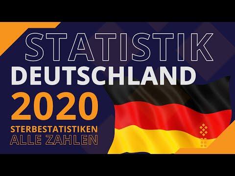 Sterbezahlen Deutschland - Was läuft schief, bei CORRECTIV?