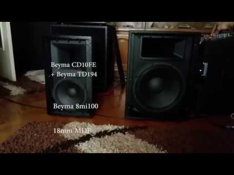 Beyma 8mi100 vs Eminence Kappa Pro 12A