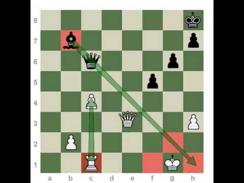 Practical Essential Endgame Knowledge   Part 1   Chess Video