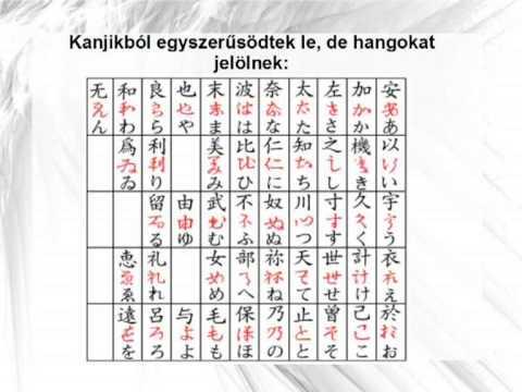 Japán nyelvlecke magyaroknak - A japán írás 1.