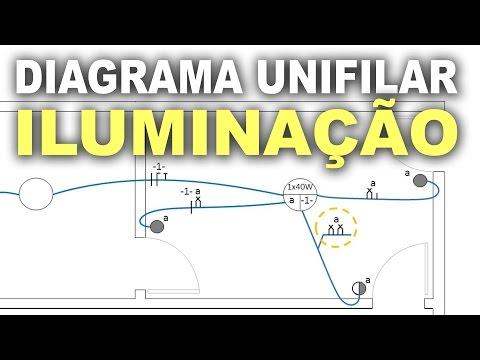 Diagrama unifilar para ligação de lâmpadas!