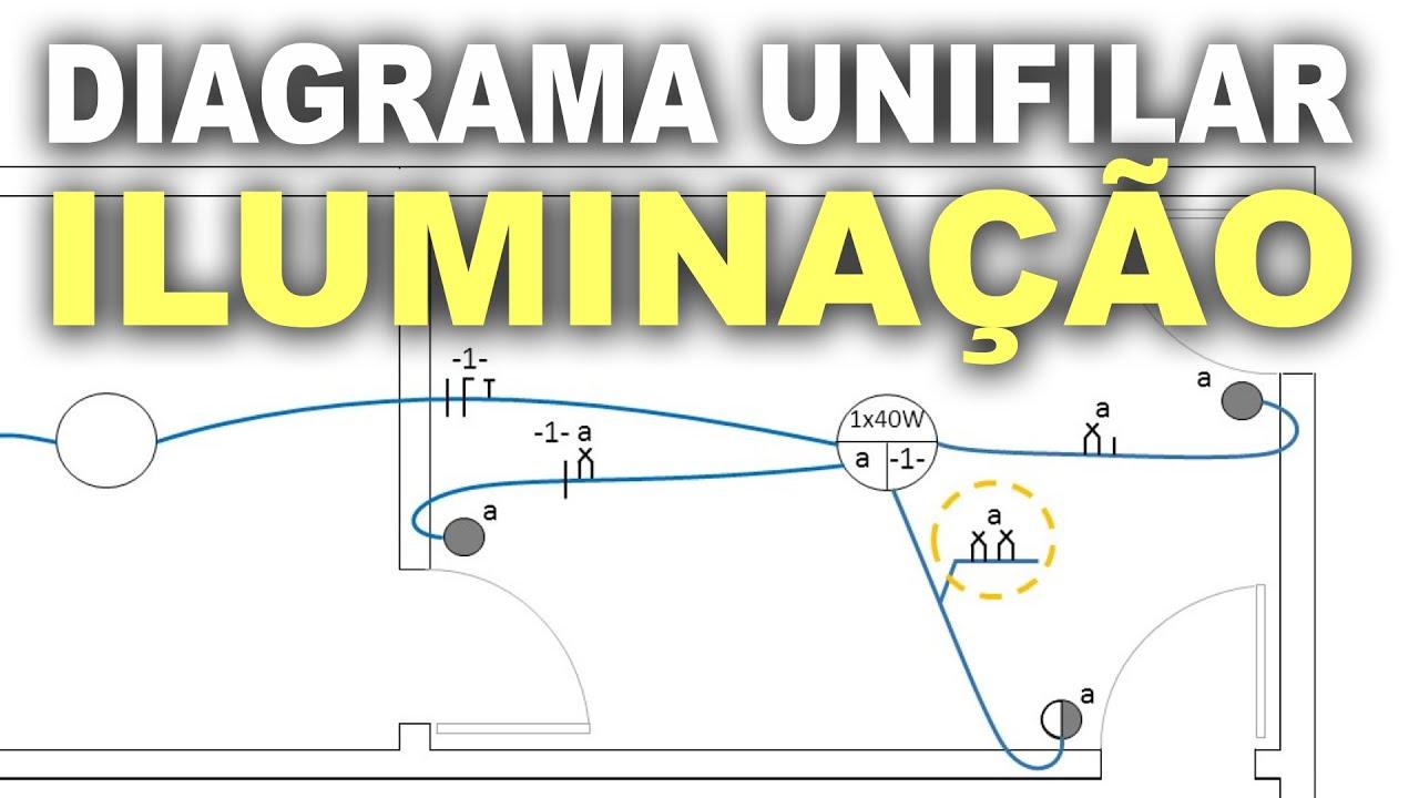 Circuito Unifilar : Diagrama unifilar para ligação de l mpadas youtube