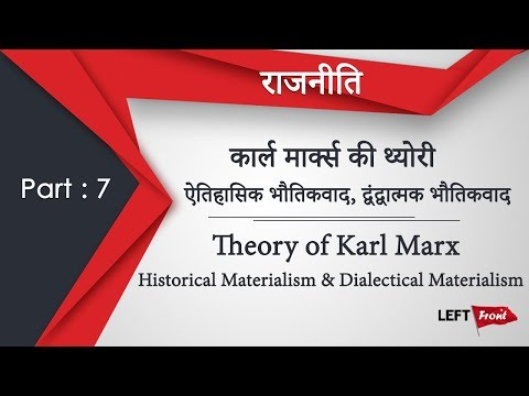 karl marx dialectic