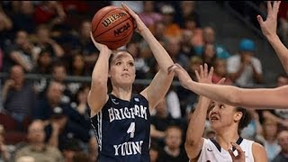 2013 WCC Tip-Off: BYU Women