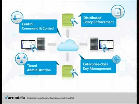 Process Control Instrumentation Technology Pdf