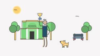 Английский для детей(Английский для детей Киев. Записываем на английский для школьников Изучите английский для детей в Киеве..., 2015-11-29T16:10:12.000Z)