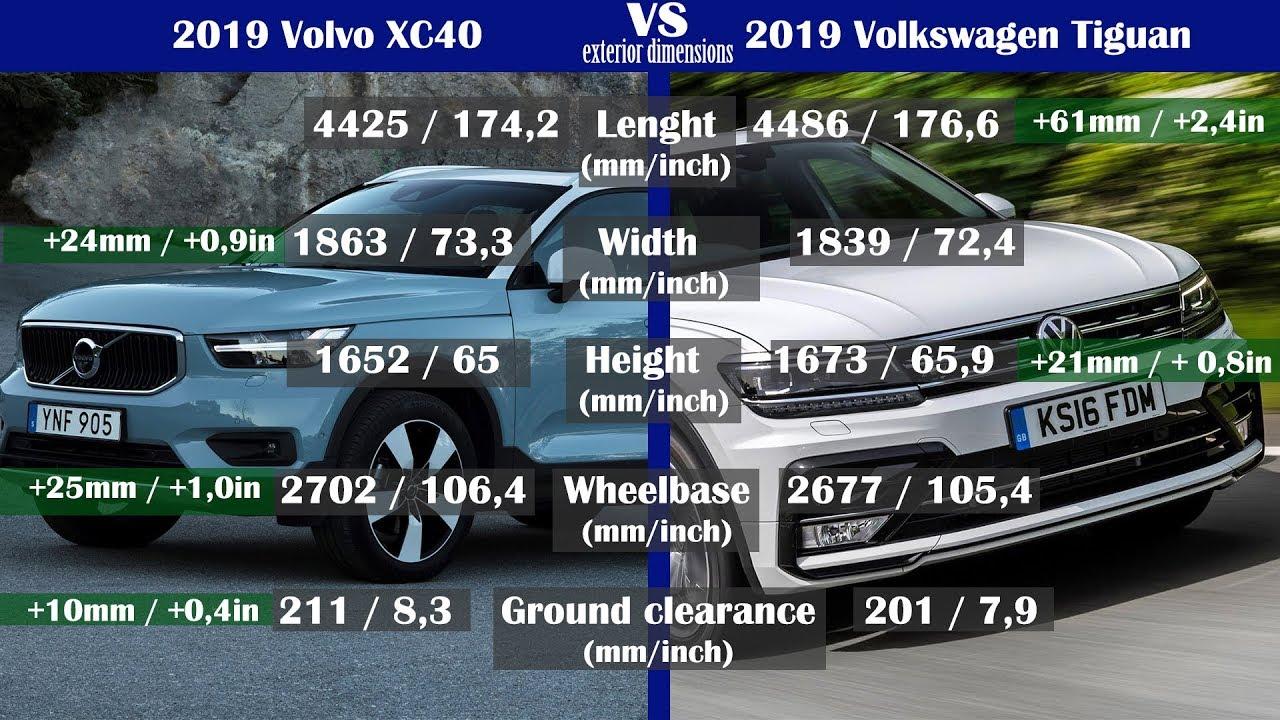 2019 Volvo XC40 vs 2019 Volkswagen Tiguan (technical ...
