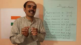 How to make sentences in Kannada, Learn Kannada with Sathish screenshot 4