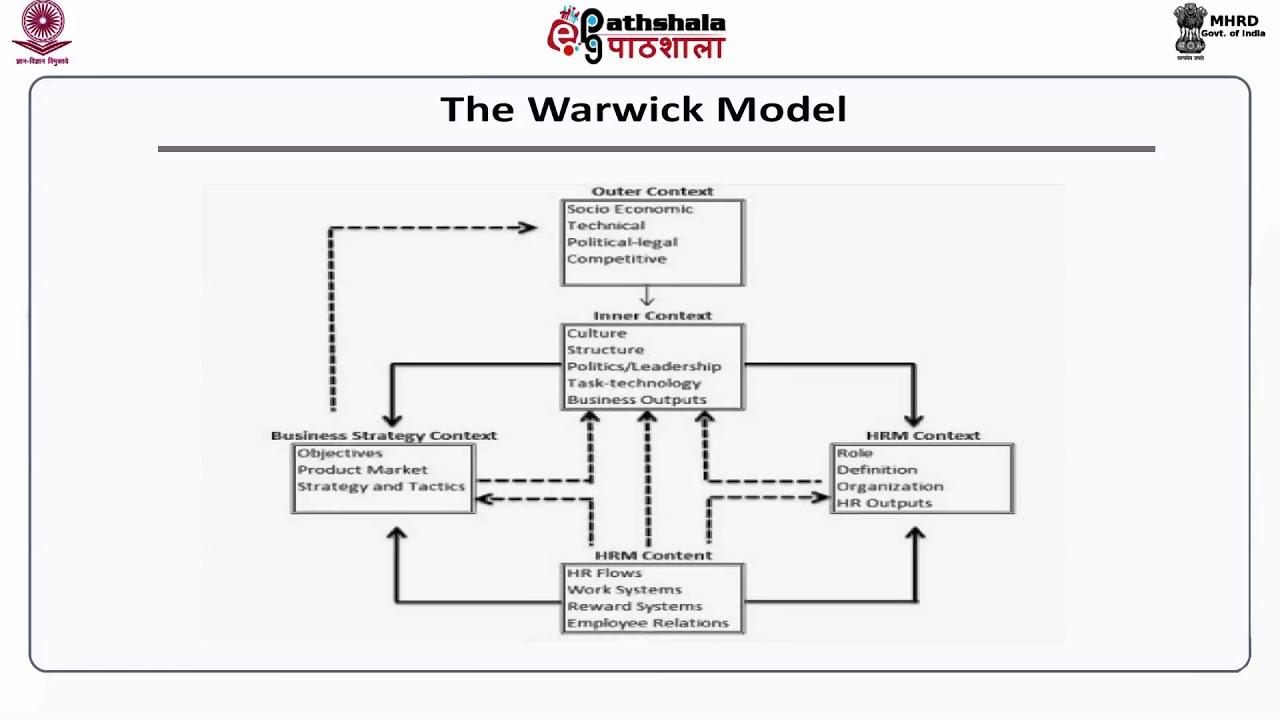 medium resolution of models of international hrm