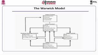 Models of International HRM