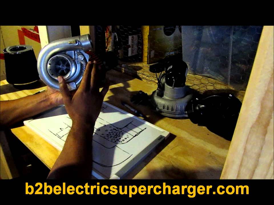 Electric supercharger turbocharger turbo motorcycle's supercharger.