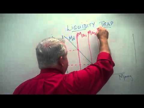 The Liquidity Trap