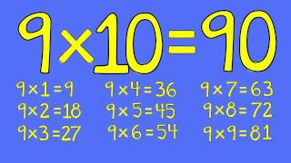 "9 Times Table Song - Fun for Students- from ""Multiplication Jukebox"" CD by Freddy Shoehorn"