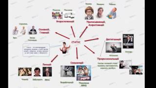 Социальный статус: понятие, виды, примеры