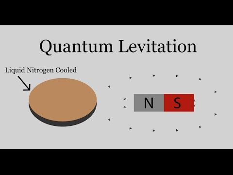 Quantum Levitation Explained