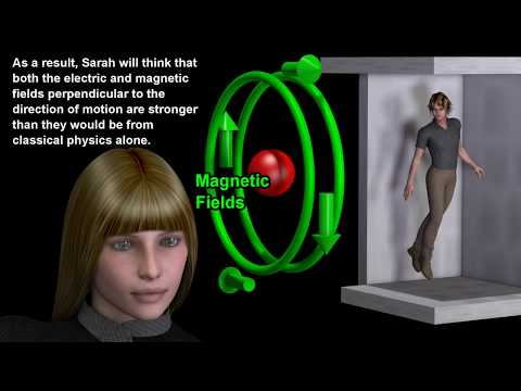 Einstein's Gravito-Electromagnetism, Gravity of moving mass in General Relativity