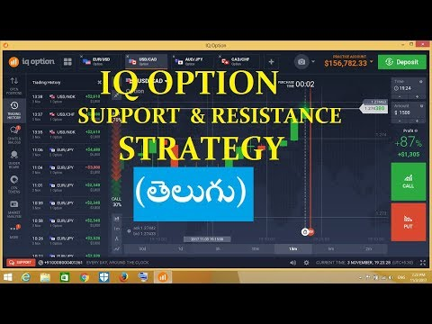 IQ option Support and Resistance strategy | Binary options | PART 1  (Telugu)