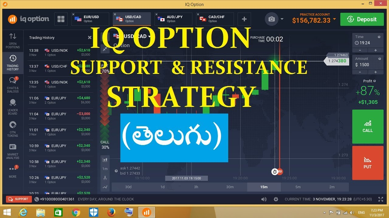 Support and resistance binary options