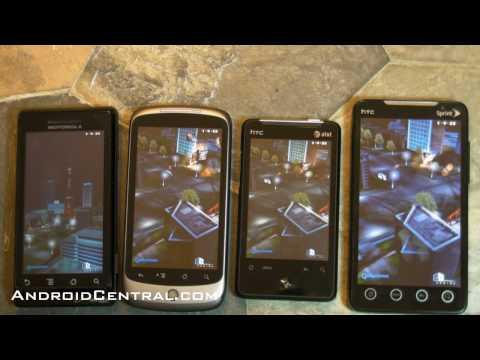 HTC Aria benchmark test