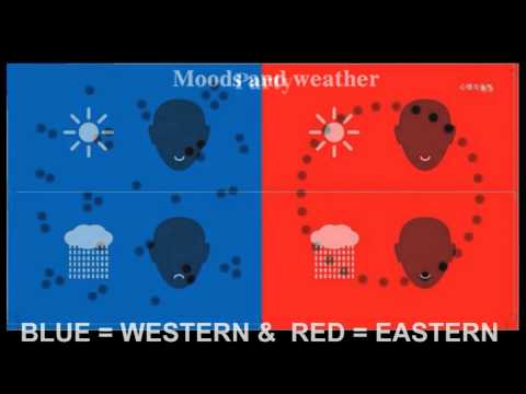 The difference between Eastern and Western Countries