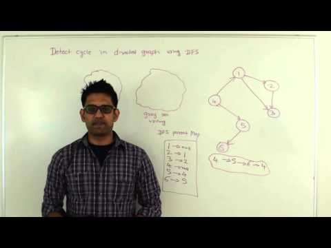 Detect Cycle in Directed Graph Algorithm