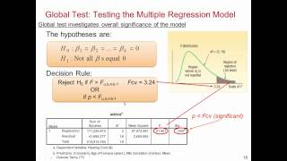Multiple Regresssion - The Basics - using SPSS