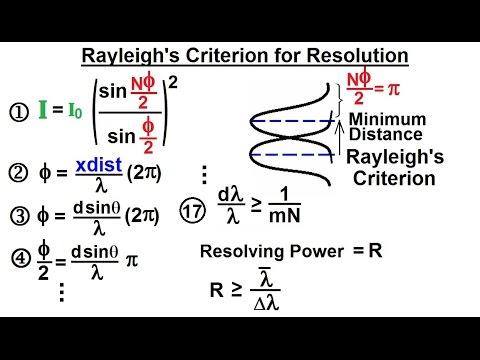 Physics - Optics: Diff...
