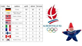 1948~2014 South Korea Winter Olympics Medal Ranking History 1948년~2014년 대한민국 역대 동계올림픽 금메달리스트와 메달순위