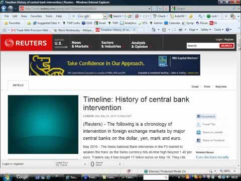 Central Bank Intervention - The Historical Effects On Currency Markets