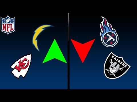 NFL WEEK 15 2017 POWER RANKINGS - NEW NUMBER ONE AGAIN???