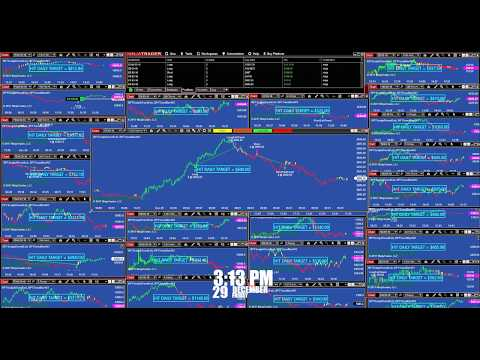 Best Pro Trade   automated trading   http://bestprotrade.com/