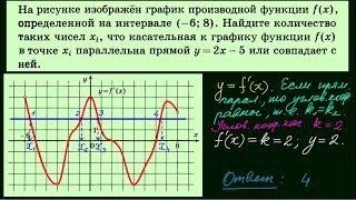 Задача 8 (В9). Урок 13. Подготовка к ЕГЭ-2015 по математике