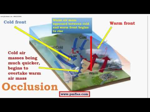 C12-Temperate Cyclones (Extratropical Cyclones) upsc ias-Occuluded Front
