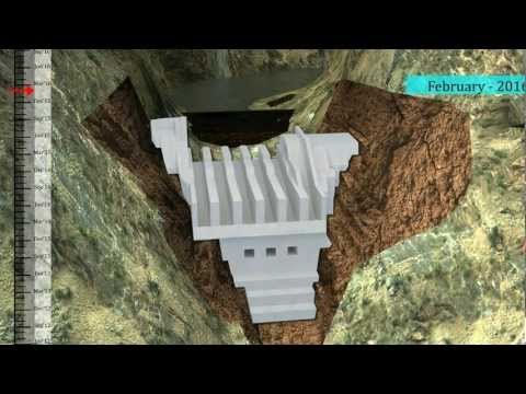 Step-by-Step Dam construction in Milestones