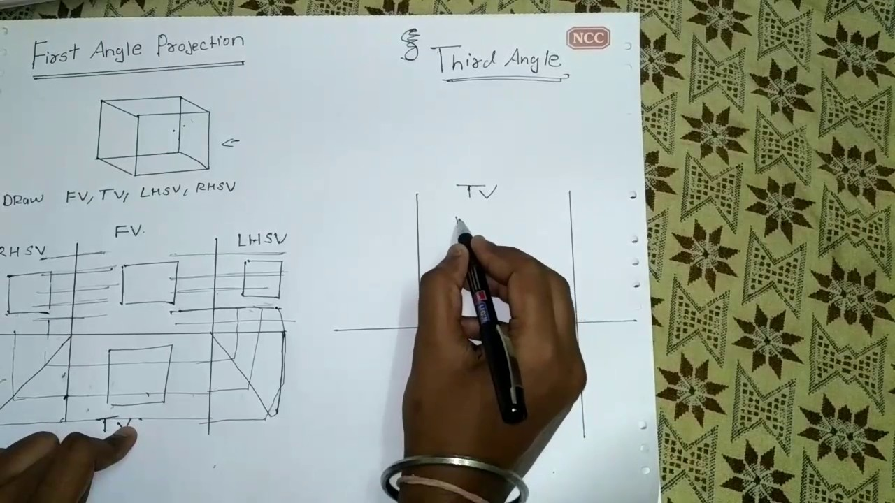 First Angle And Third Angle Projection Engineering Drawing Hindi