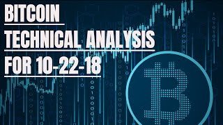 Bitcoin Technical Analysis for Monday October 22nd
