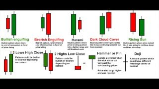 Binary Options Price Action Strategy